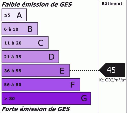 Émissions de gaz à effet de serre : 45.00 Kg CO2/m²/an