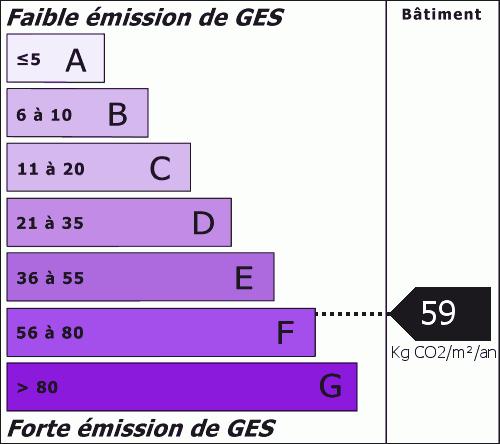 Émissions de gaz à effet de serre : 59.00 Kg CO2/m²/an