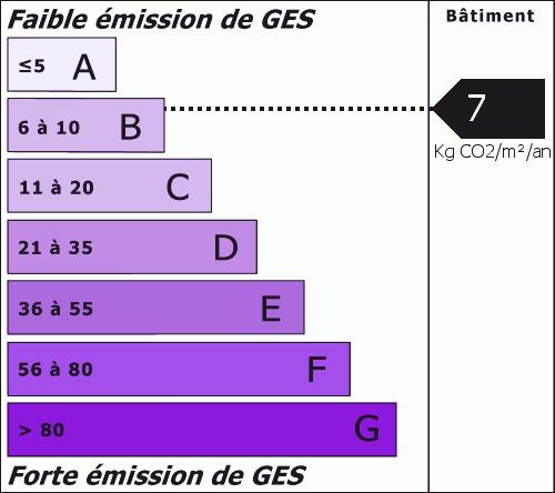 Émissions de gaz à effet de serre : 7.00 Kg CO2/m²/an